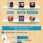 infographic-cach-hang-trieu-nhac-si-nhac-cong-dang-su-dung-ipad-de-hoc-tap-sang-tac-va-trinh-dien